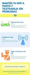 wifi y teletrabajo sin problemas